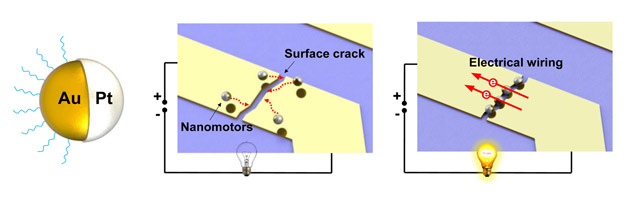 Nanomotores autopropulsados que reparan microcircuitos
