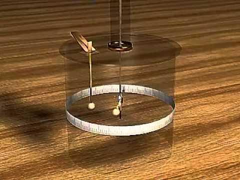 Ley de la fuerza eléctrica (2): la magnitud de carga y la ley de Coulomb