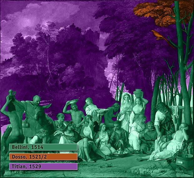 Imagen 7. El festín de los dioses con un cuadro de color en función del autor: verde (Bellini), rojo (Dossi) y morado (Tiziano).