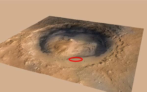 Datación K-Ar y las edades de Marte