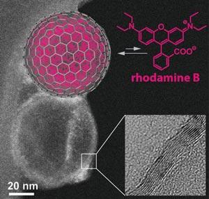 Nanoburbuja llena de rodamina B (color y estructura se ha incorporado para facilitar la interpretación).