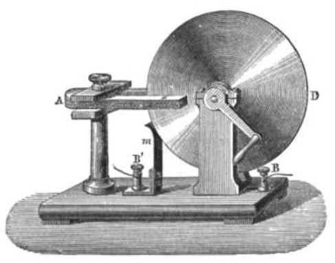 El descubrimiento de la inducción electro-magnética (y 2)