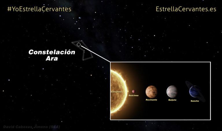 Estrella Cervantes y sus exoplanetas