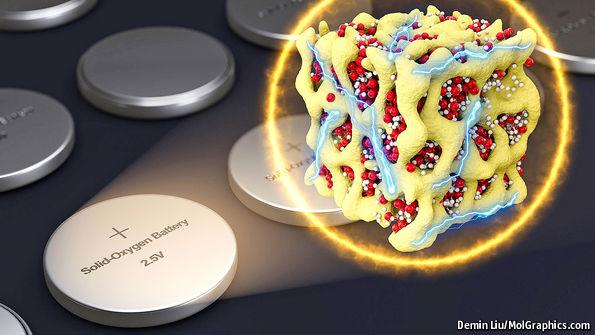 Baterías de litio y oxígeno sólido