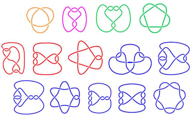 Los 14 nudos, topológicamente distintos, con número de cruce entre 3 y 7