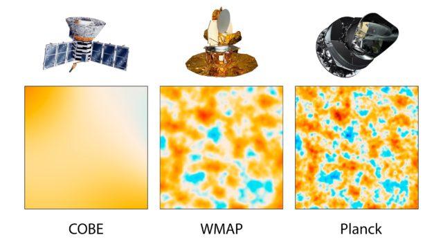 Comparación de la calidad de las mediciones del fondo cóamico de microondas con tres satélites distintos.