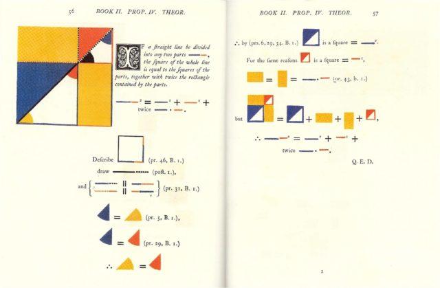 Página de la edición ilustrada de Gabriel Byrne de 1847, con diagramas tricolores azul, rojo y amarillo, de Los Elementos de Euclides, que contiene la Proposición 4 con la identidad notable de la suma, y su demostración