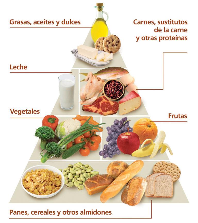 #Naukas16 La nutrición está sobrevalorada (y cómo me jode)