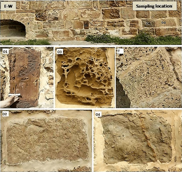fig-2-front-facade-wall-of-the-spanish-tower-of-bizerte-showing-sampling-locations-and-jpg
