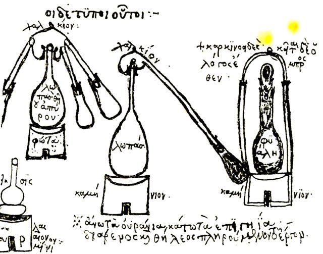 Equipo de destilación de Zósimo según un texto bizantino griego del siglo XV.