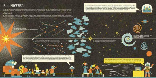 El profesor Astro Cat y las fronteras del espacio, Dr. Dominic Walliman y Ben Newman, Barbara Fiore Editora, 2014