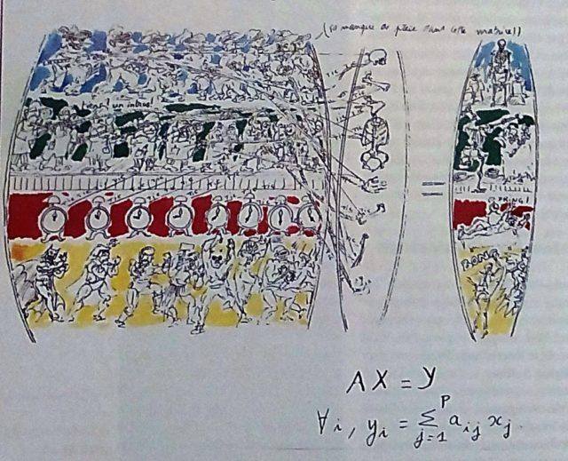 """""""La matriz rusa, multiplicación de una matriz por una matriz columna"""", del artista franco-ruso Paul Kichilov"""