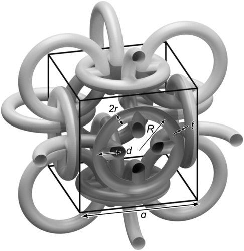 La estructura 3D de la cota de malla invierte el efecto Hall