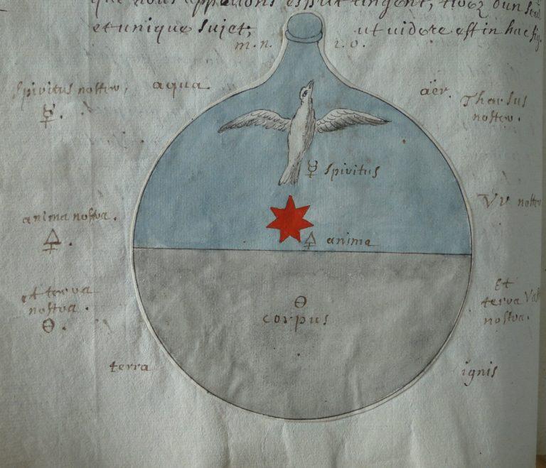 El lenguaje de los libros de alquimia oscura y el misterio de la existencia de éstos