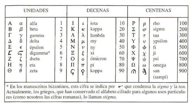 Calendario De 1976 Completo.666 El Numero De La Bestia Y 2 Cuaderno De Cultura