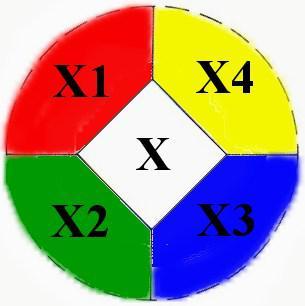 El teorema de los cuatro colores (2): el error de Kempe y la clave de la prueba