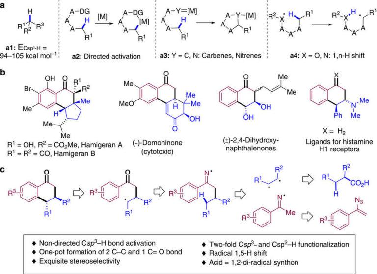 Un método nuevo y muy potente para sintetizar un tipo de moléculas cíclicas