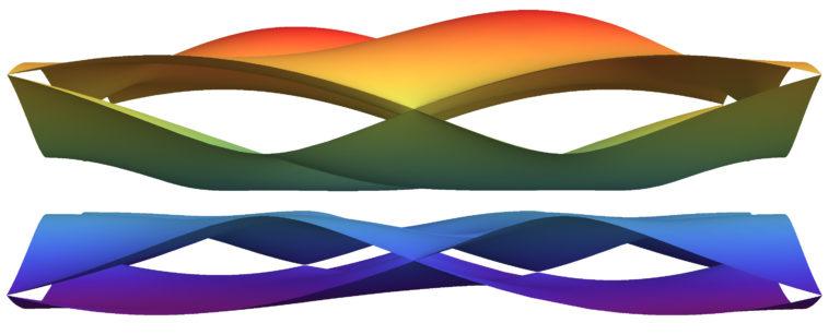 La teoría de bandas de los sólidos se hace topológica