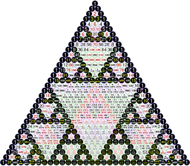 Triangulando: Pascal versus Sierpinski