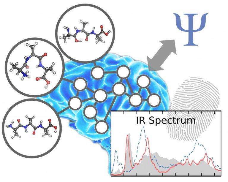 Computación cognitiva de espectros infrarrojos
