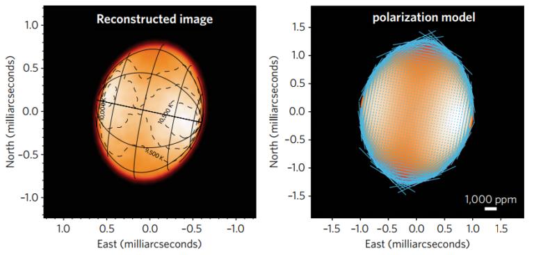 La luz polarizada de la estrella más brillante de Leo