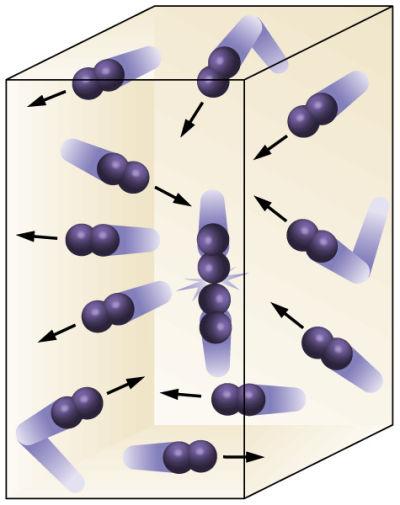 La ley del gas ideal a partir del modelo cinético
