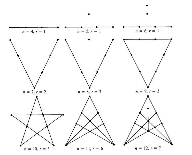 7d2349a0 El problema de la plantación de árboles en filas (2) — Cuaderno de ...
