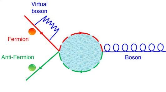 Física de partículas en un simulador cuántico