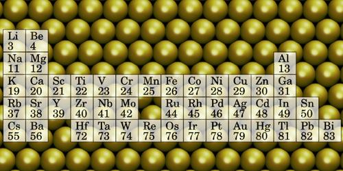 Un atlas para materiales 2D