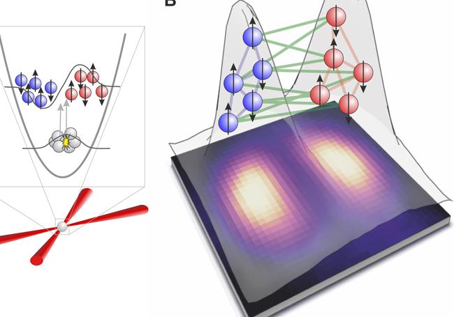 Entrelazamiento cuántico entre dos nubes de átomos ultrafríos
