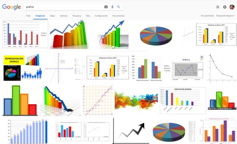 Datos que entran por los ojos