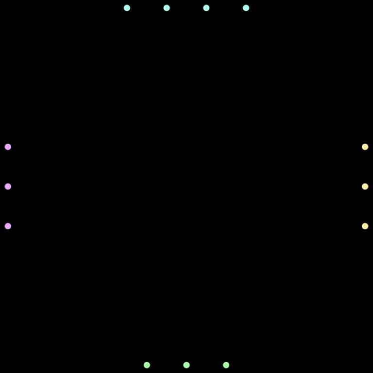 Pál Turán: teoría de grafos y fábricas de ladrillos