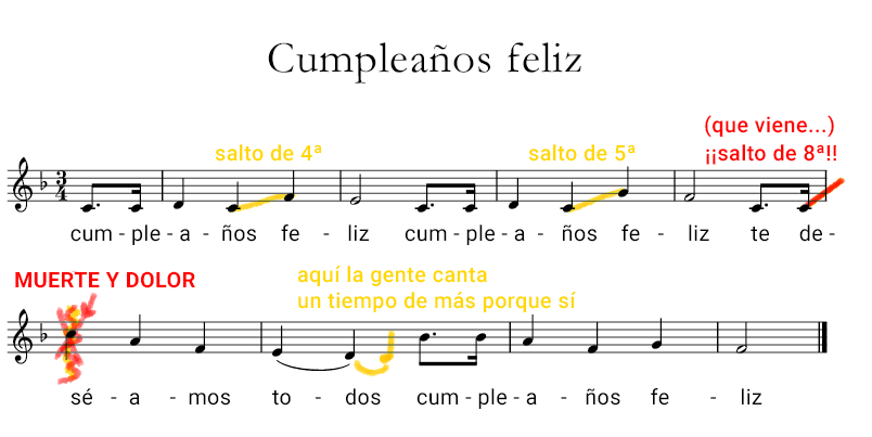 Feliz cumpleanos chino cancion