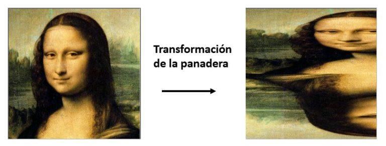 La transformación de la panadera