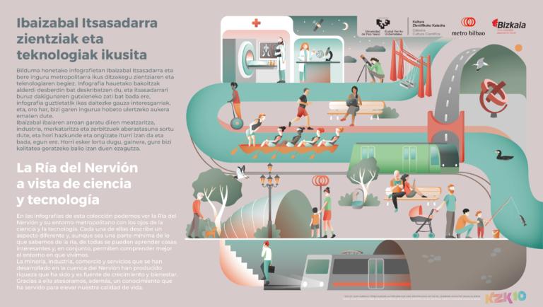 """Exposición """"La Ría del Nervión a vista de ciencia y tecnología"""""""