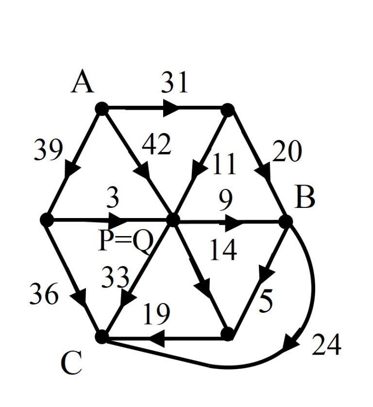 La cuadratura del cuadrado: las redes eléctricas de Kirchhoff