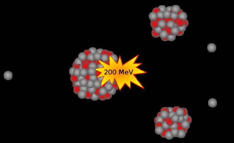 Fisión nuclear (2): el núcleo se parte en dos